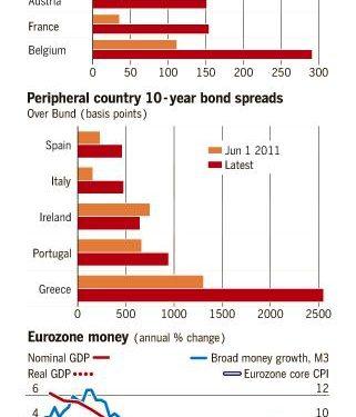 Fine dell'euro?