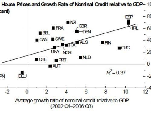 La Governance di una Fragile Eurozona